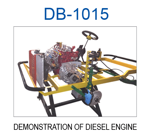 Demonstration of Diesel Engine with Tilting Chassis